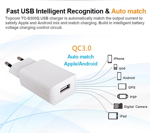 TC-S300Q QC3.0 EU plug quick charger 4